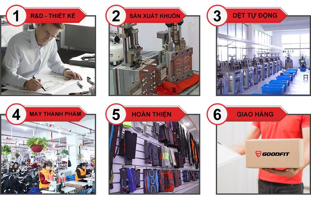 6 bước để tạo ra các dòng sản phẩm mang thương hiệu GOODFIT